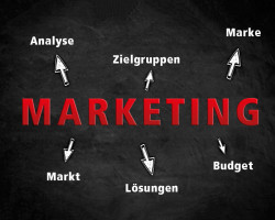 Marketingkonzepte